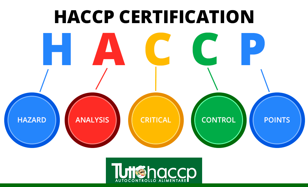 haccp meaning - significato haccp